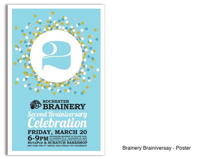 Brainaversary4